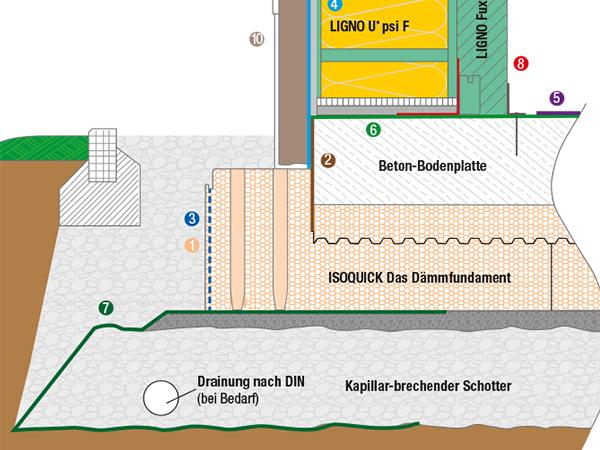 Massivholzwand mit U*psi Träger (Lignotrend)